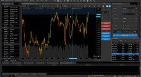 How to trade the smaller time frame in the market like pro trader