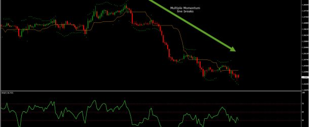 Is Forex Day Trading Such An Uphill Task?